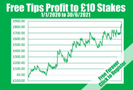 Value Backing Lite Profit Chart